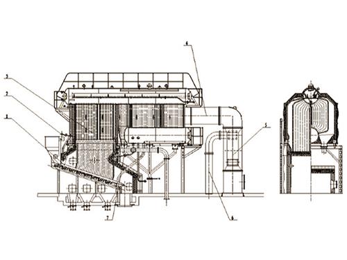 SZL/SZW系列水管燃生物质系列锅炉